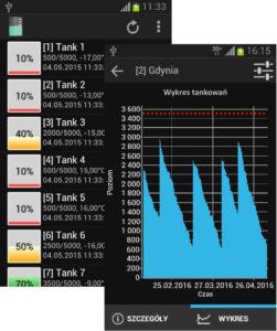 Ekran aplikacji XTrack LevelApp