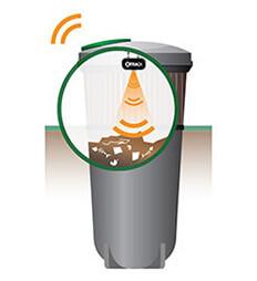 Monitoring poziomu zapełnienia pojemników na odpady
