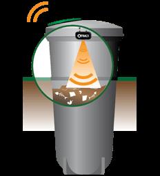 Monitoring zapełnienia pojemników na odpady